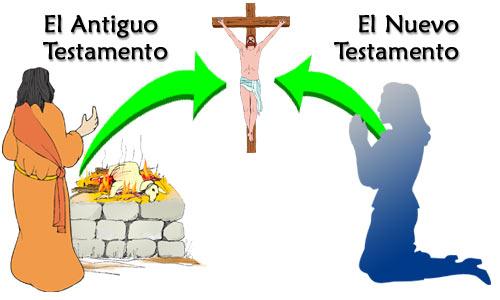Domingo 2 Tiempo Ordinario A - \'Este es el Cordero de Dios ...