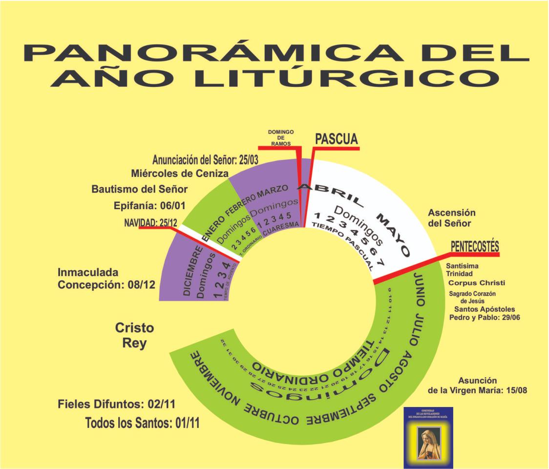 Calendario Religioso.Normas Universales El Ano Liturgico Y El Calendario Romano